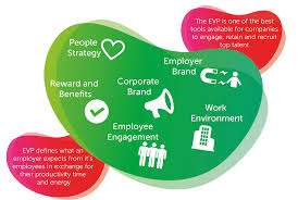 what makes a great employee using effective recruitment to gain competitive advantage greenbean
