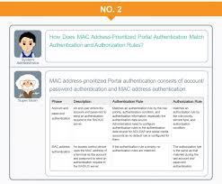 Agile Brain] MAC Address-Prioritized Portal Authentication Access ...