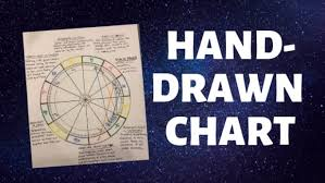 Esakopoulos I Will Hand Draw Your Astrological Birth Chart For 50 On Www Fiverr Com