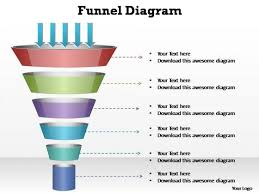 Powerpoint Funnel Chart Powerpoint Backgrounds Graphic Funnel Diagram Ppt Theme