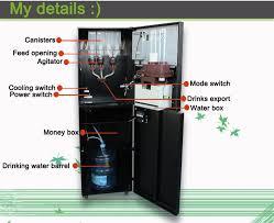 Coffee Vending Machine Working Impressive Manufacture Price Coffee Vending Machine Automatic Machines Coffee
