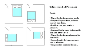 bedroom feng shui. Feng Shui Bedroom Layout Two Windows Mirrors Placement E