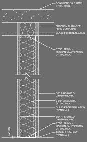 metal framing details. Where Can I Find Standard Attachment Details For Metal Studs With ICBO References? (i.e. Termination To Structural Deck Top And Bottom Of Wall) Framing