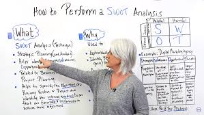 Swot Matrix Examples How To Perform A Swot Analysis Example Included