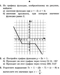 Текст Контрольная работа № Функции класс алгебра ФГОС 7