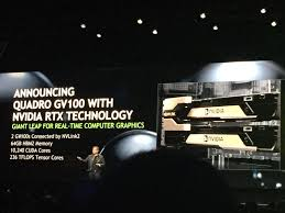 The Latest Announcements From Gtc18