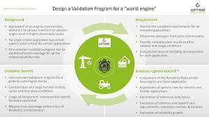 Design a Validation Program for a ...
