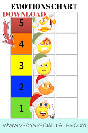 Emotions Chart For Kindergarten How To Use A Feelings Thermometer Effectively Emotions