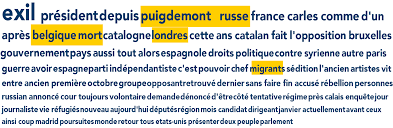 Wordframes Migrants And Refugees In French Media Global