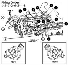 solved diagram of fireing order for 1999 mercury 4 6l fixya 1995 mercury grand marquis 4 6 liter v 8 sohc vin w