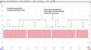 chevy ly6 gen 4 vvt setup 6 0 autronic mrm forum ly6 cam pwm 0% jpg 48 8 kb 1 view · ly6
