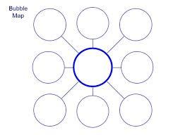 Word Bubble Templates 4 Circle Map Templates Doc Free Premium Templates Idea