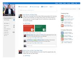 Office 365 Website Design Extraordinary Microsoft Office 48 And Yammer Integration An Update On What's