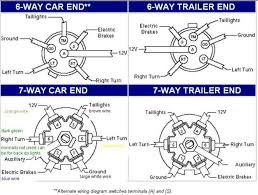 wiring diagram 7 wire trailer plug wiring image 7 pin round trailer connector wiring diagram the wiring on wiring diagram 7 wire trailer plug
