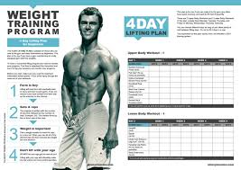 4 Day Weight Lifting Plan For Beginners Free Workout Plan