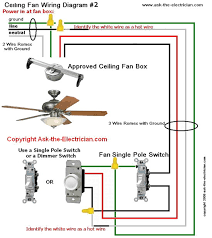 ceiling fan wiring diagram  ceiling fan wiringdiagram 2