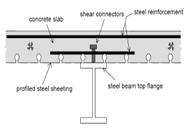 1 Headed Shear Stud Connectors Between Concrete Slab And