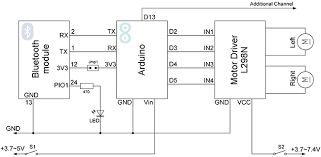 arduino rc car android control via bluetooth erer tv connection diagram