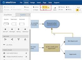 Copy Flowchart From Excel To Word Stock Take Process Flow