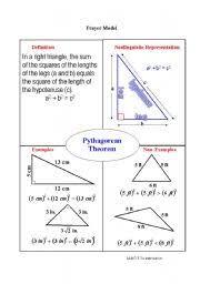 Frayer Model Worksheet Printable English Worksheets Frayer Model Hypotenuse