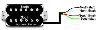 fender modern player telecaster wiring diagram wiring diagram modern player telecaster plus fender electric guitars fender modern player telecaster wiring diagram
