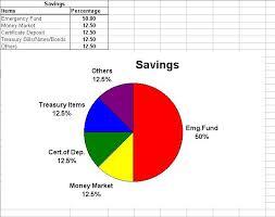 Zack The Essentials Elements Of My Money Management Flow Chart