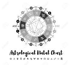 Free Astrology Natal Chart Astrology Natal Chart Vector Background