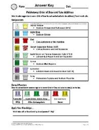 Phlebotomy Order Of Draw And Additives Chart 17 Best Phlebotomy Order Of Draw Images Phlebotomy