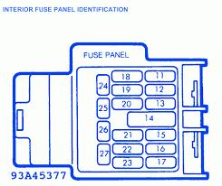 mk1 mx5 fuse box layout wiring diagram fascinating mazda mx 5 fuse box wiring diagram basic mazda mx5 mk2 5 fuse box diagram