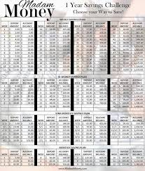 Weekly Saving Plan Chart Save Almost 1400 With This 52 Week Savings Challenge
