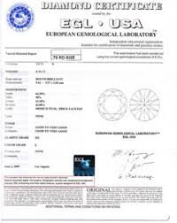 Which Diamond Grading Certificate Is Best Dont Buy The Certificate