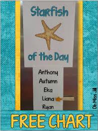 Starfish Chart Free Starfish Of The Day Or Week Chart