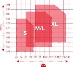 Fall Protection Harness Size Chart 68 Rational Dbi Sala Harness Sizing Chart