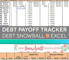 debt reduction calculator snowball credit card payoff spreadsheet debt snowball excel payment reduction