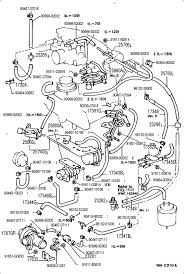 toyota mr2 wiring on toyota images free download wiring diagrams Mr2 Wiring Diagram toyota mr2 wiring 2 2000 toyota mr2 toyota highlander wiring m2 wiring diagram