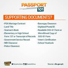 Slots To With - Appointment Gma Facebook News Difficult Passport