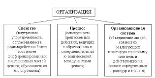Реферат Функции исторического познания Методология истории  Функции исторического познания Методология истории