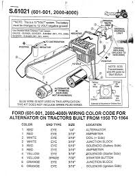 inspiring ford 4000 ignition switch wiring diagram pictures best Ford 3000 Gas Wiring ford 3000 ignition switch wiring diagram free download wiring