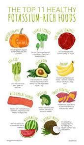 55 Best Potassium Rich Foods Images Potassium Rich Foods