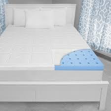 soft tex mattress topper. Unique Tex Responsive Image Throughout Soft Tex Mattress Topper Q