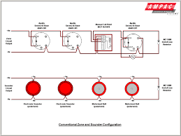 wiring diagram for fire alarm system wiring diagram cl a fire alarm panel wiring diagram automotive diagrams