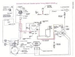 wiring diagram kohler engine comvt info Kohler Ignition Switch Wiring Diagram engine wiring diagrams kohler free wiring diagrams, wiring diagram Kohler Engine Wiring Harness Diagram