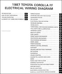 1983 toyota corolla wiring diagram manual original 87 toyota pickup wiring diagram