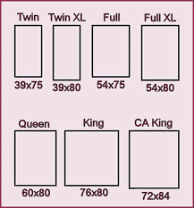 Bed Lengths Mattress Size Chart Good Place To Start Your