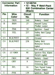 1997 chevy astro van wiring diagram wiring diagram Chevy S10 Fuse Box Diagram 2002 astro van wiring diagram printable 1996 chevy s10 fuse box diagram