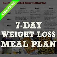 Diet Chart For Female For Weight Loss 7 Day Vegetarian Weight Loss Meal Plan 1500 Kcal Day Free