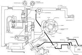 1988 evinrude wiring diagram wiring schematic 1988 Corvette Wiring Diagram yamaha 150 hp engine additionally mercury 50 hp wiring diagram together with mercury outboard color codes 1988 corvette wiring diagram