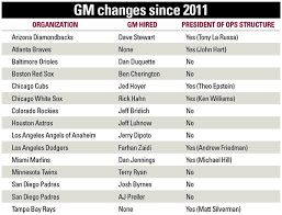 Gm Brand Hierarchy Chart How Leadership Shift Has Changed Look Of Mlb Front Offices