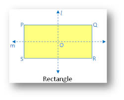 Types Of Symmetry Linear Symmetry Point Symmetry
