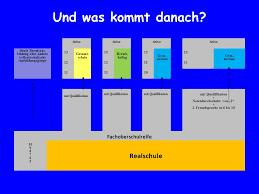Landeshauptstadt Düsseldorf - VHS Düsseldorf
